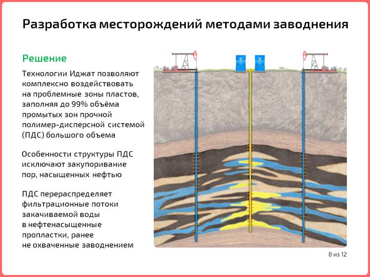 Контроль за обводнением скважин и залежей